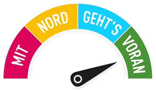 Das 2019er Logo MIT NORD GEHT'S VORAN